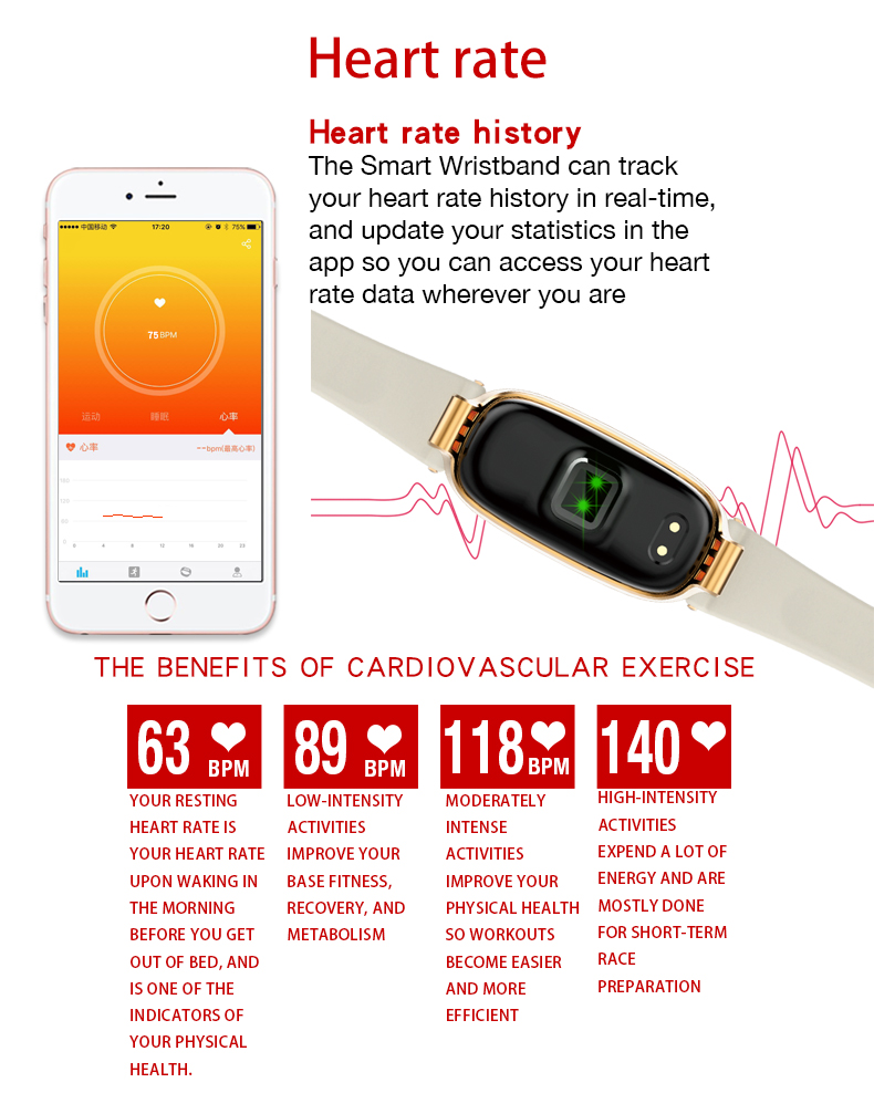Soprt S3 Smart Watch Women Smart Bracelet Watches Bluetooth Heart Rate Monitor Fitness Tracker For Android IOS Clock reloj mujer 15