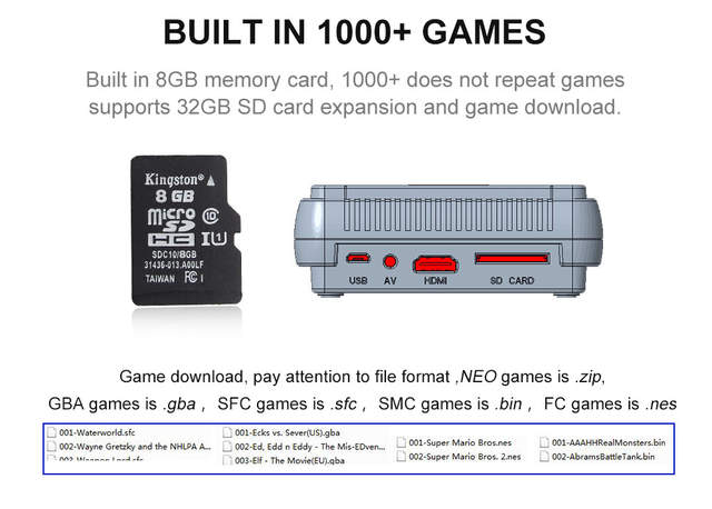 US $51 99 |HDMI Retro TV Game Console Games Emulator for  Nes/Snes/PS1/GBA/Megadrive/Neogeo Support TF Card with Hundreds of Games-in  Video Game