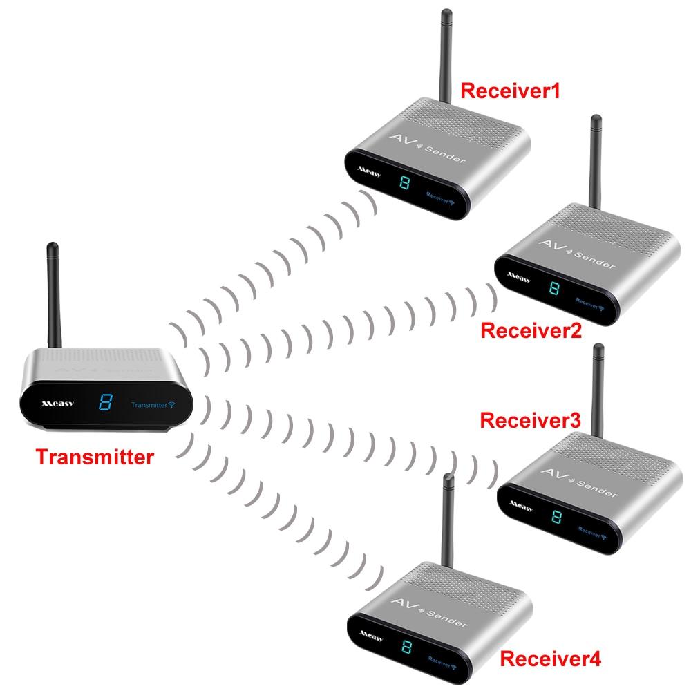 Measy av230 2.4 Ghz sans fil AV Audio vidéo émetteur et récepteur de télévision pour IPTV DVD STB DVR 1TX à 4RX