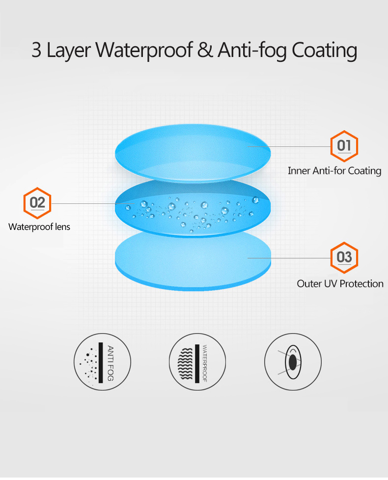 Unisex Professional Myopia Silicone Swimming Pool Glasses Anti Fog Waterproof 13