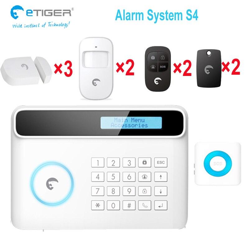 Security Alarm Grades