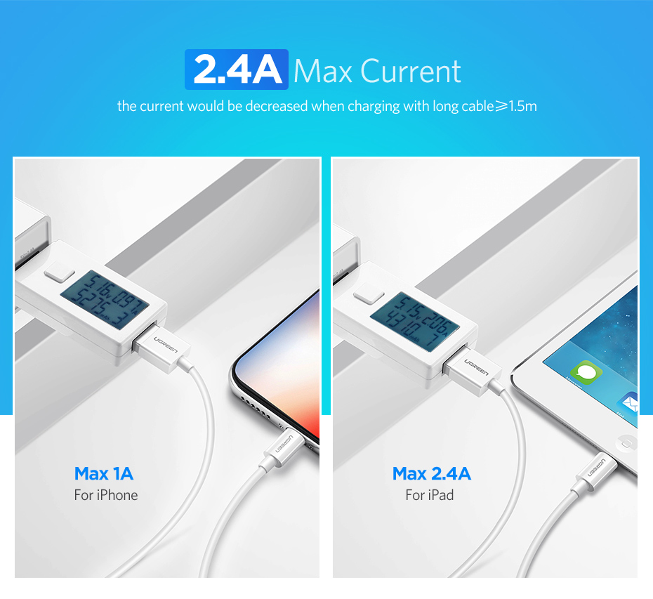Fast Charging USB Cable for iPhone - Apple MFi Certified 8