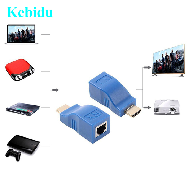 Kebidu TX/RX HDMI 1.4 HD 1080P Over CAT6 RJ45 Ethernet Cable 4k HDMI Extender Video Transmitter for TV Projector DVD Monitor PC