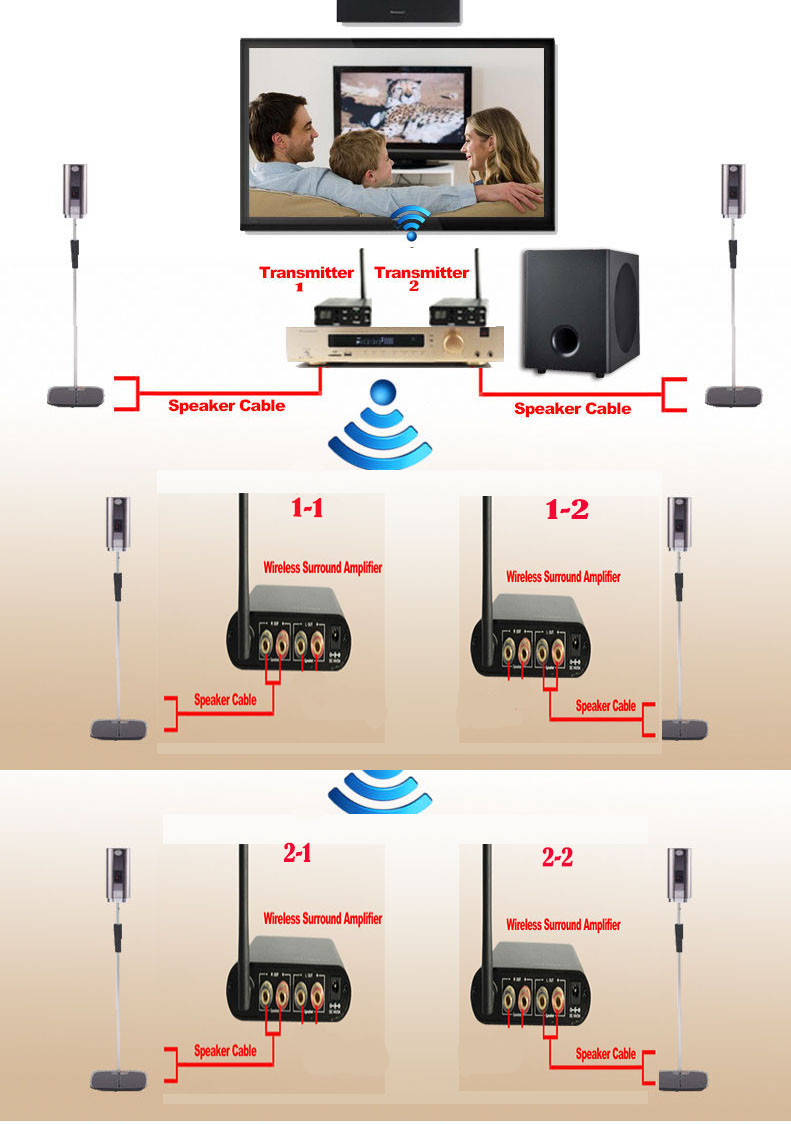 9.9 Home Theater Receiver 9.9G wireless surround speakers wireless surround  sound audio transmitter amplifier Perfect solution