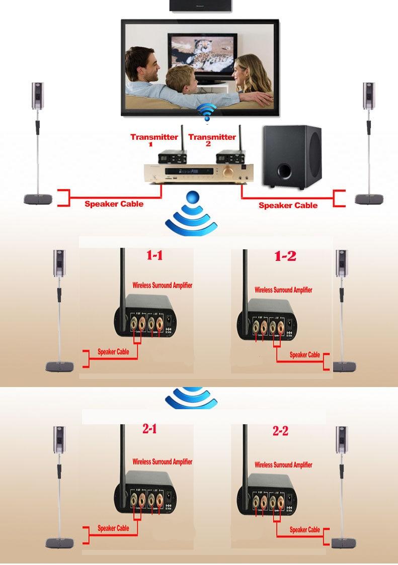 7.1 Home Theater Receiver 2.4G wireless surround speakers wireless ...