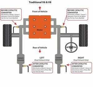 Image 5 - 4 pièces capteur doxygène O2 vers le haut et laval pour 07 09 Cadillac SRX/08 11 CTS V6 3.6L