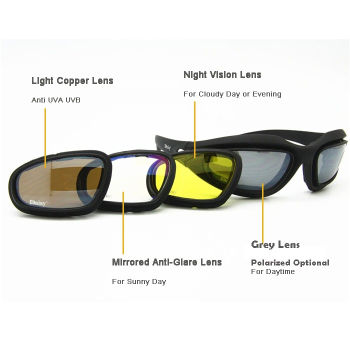 C5 lenses-Polarized