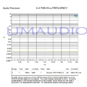 Image 5 - Bir Çift L20 SE Toshiba Monte AMP 350 W + 350 W 2SA1943 2SC5200 Çift Amplifikatör Kurulu 4ohm LJM 2 panoları