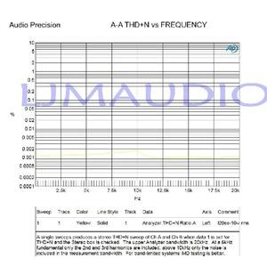 Image 5 - طقم مكون من زوج واحد مكون من مكبر صوت إستيريو L20 SE يعمل كمصدر طاقة A1943 C5200 قناتين بقوة 350 واط 4R