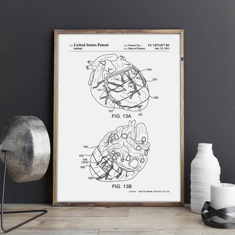Heart Blueprint Poster Anatomy Heart Decoration