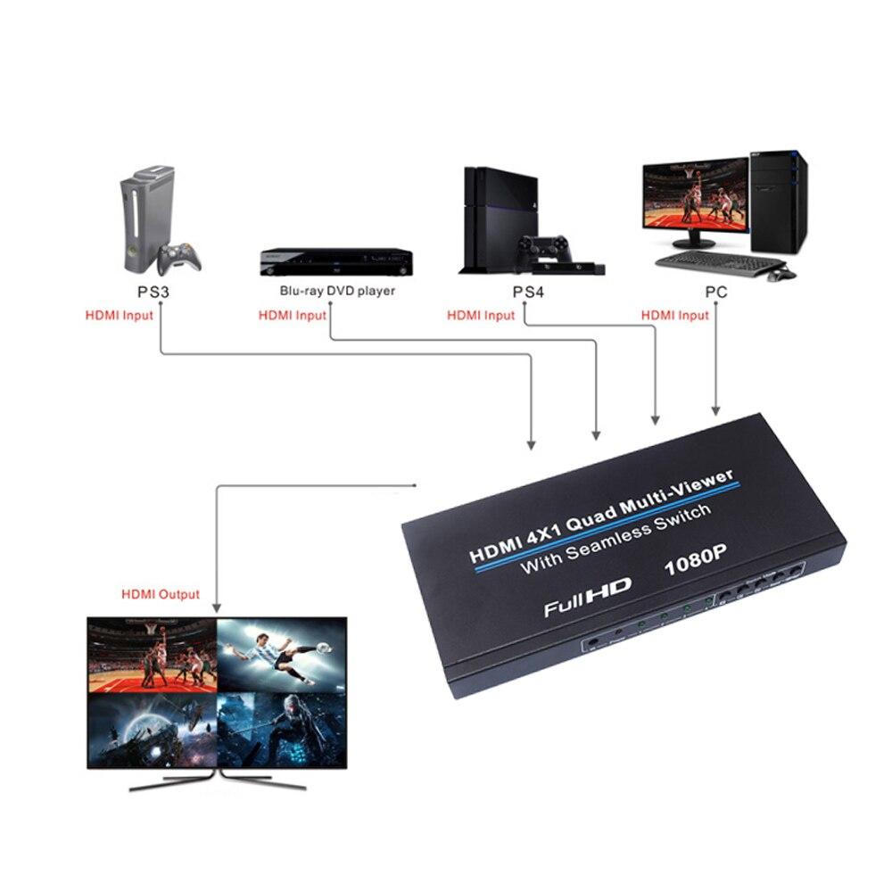 Kvm-switches Aufstrebend 1080 P 6,7 Gbps Hdmi 4x1 Quad Multi-viewer Bildschirm Splitter Mit Nahtlose Switcher Ir Control Betrieben Mit Der Fernbedienung