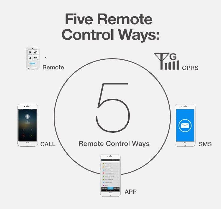 Yobang Security 3G WIFI GPRS SMS sistema de alarma de Casa tienda inalámbrica inteligente casa alarmsystem con cámara IP PIR Sensor de movimiento - 4
