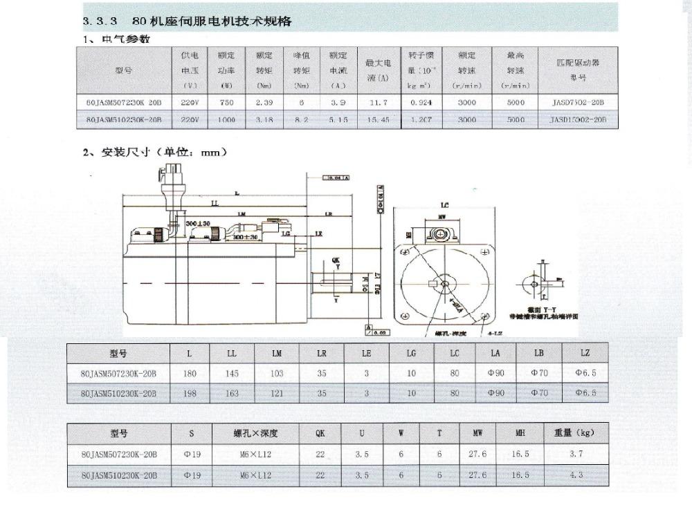 80mm servo motor