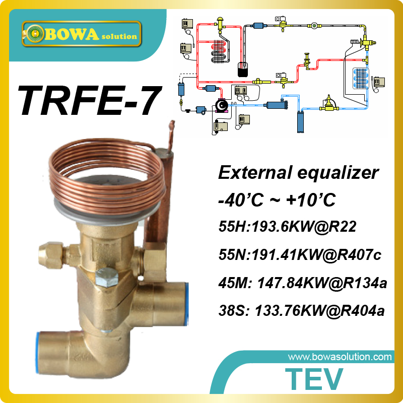55TR thermostatic expansion valves suitable for screw compressor units, compressor racks and multi-evaporators systems thermo operated water valves can be used in food processing equipments biomass boilers and hydraulic systems