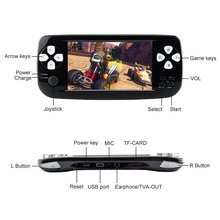 64 Bit Handheld Game Player
