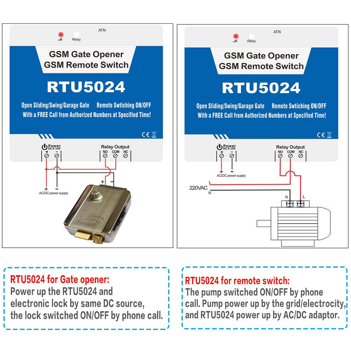 HTB183IdatzvK1RkSnfoq6zMwVXaZ RTU5024 GSM Gate Opener Relay Switch Remote Control Door Access Wireless Door Opener By Free Call 850/900/1800/1900MHz