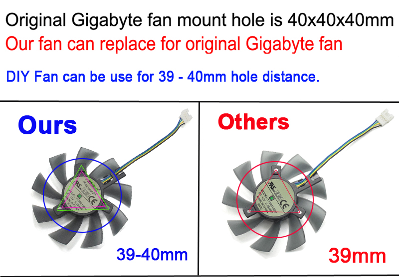 88MM PLD09210S12HH Cooling Fan Replace For Gigabyte GTX 1070 1050 1060 Ti GTX 960 RX 480 570 580 Gaming Graphics Card Cooler
