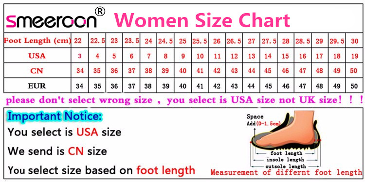 smeeroon size