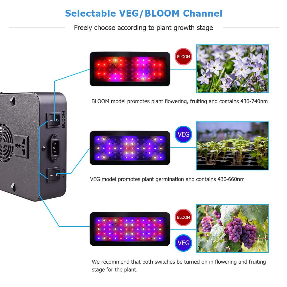 Image 5 - MasterGrow Double Switch LED grow light 600W 900W 1200W Full Spectrum with Veg and Bloom model for Indoor Greenhouse grow tent-in Growing Lamps from Lights & Lighting