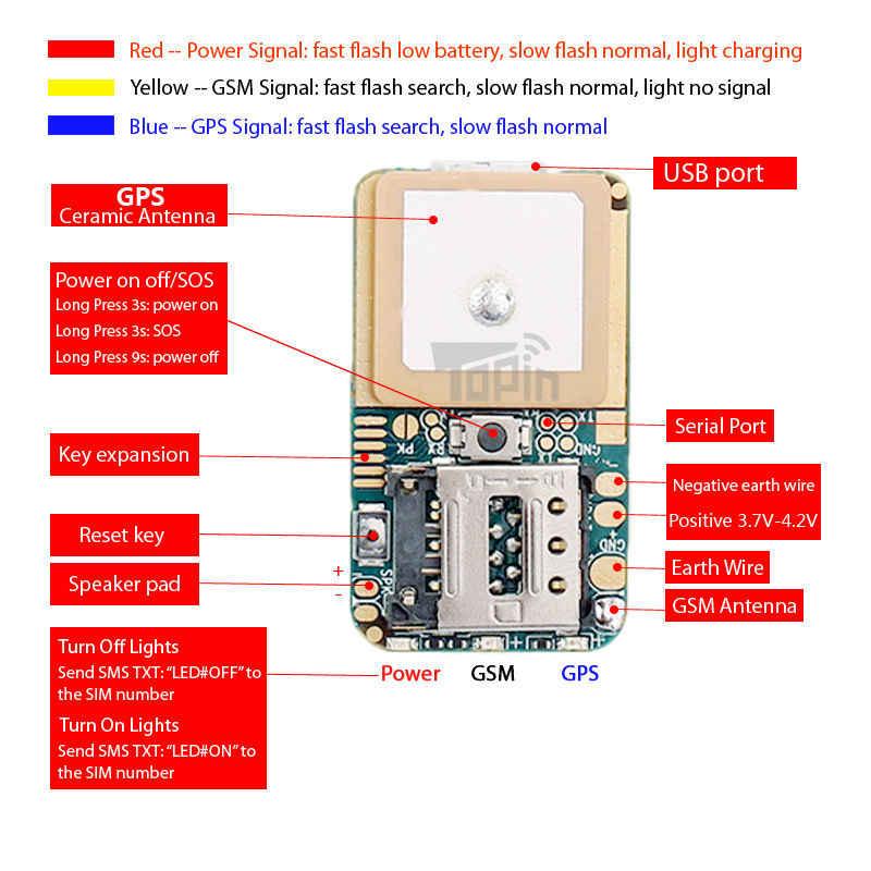 Topin ミニ gps トラッカー D3 隠しポンドロケータ gsm ボイスレコーダー振動アラーム sms 追跡 ios android アプリ子供のための車ペット