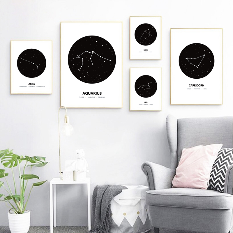 Constellation Abstract Canvas Painting