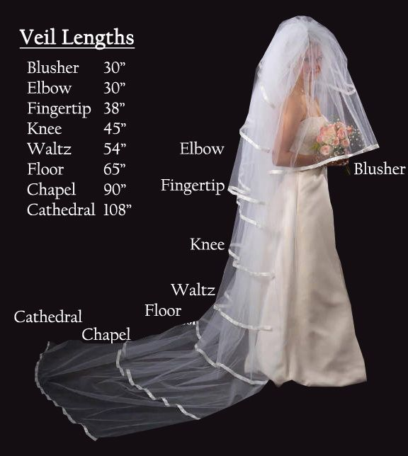 2015 Luxury Cathedral Bridal Veils Wedding 1 Tier Lace Edge Pattern 3 Meter Long 15m Width White Ivory Veil In From Weddings
