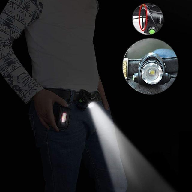LED Headlight 4000 to 10000 lum