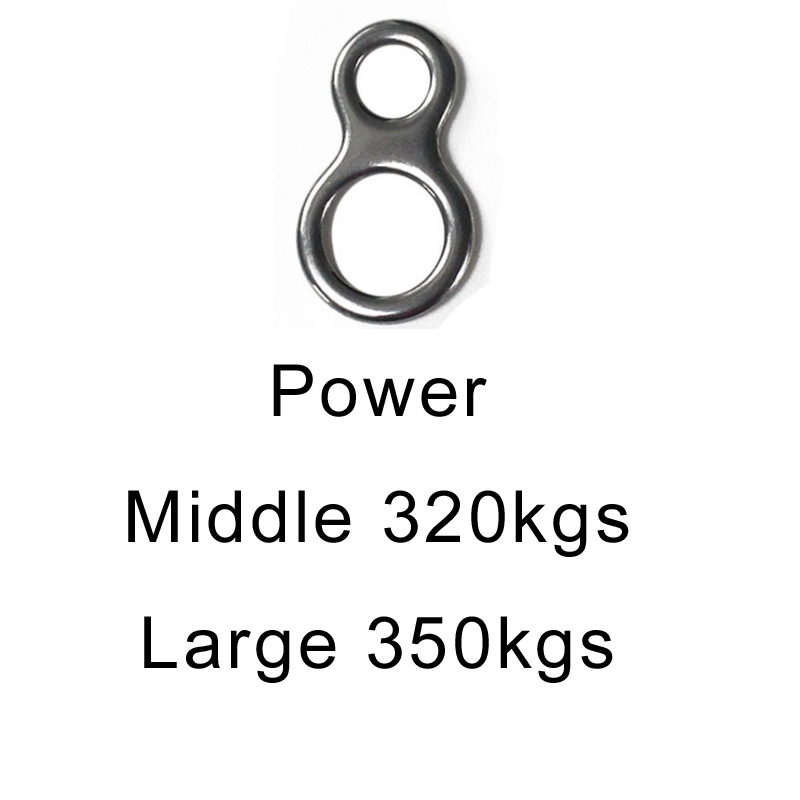8type size  power