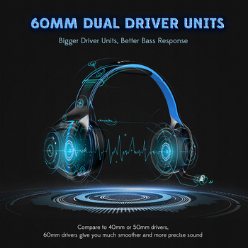 Mpow EG1 Gaming Headset 7.1 Surround Sound Giming Headphones With 60mm Powerful Driver And Mic For PC Laptop Tablet Smartphone