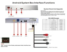 universal Car android gps navigation box for all cars with av inputs
