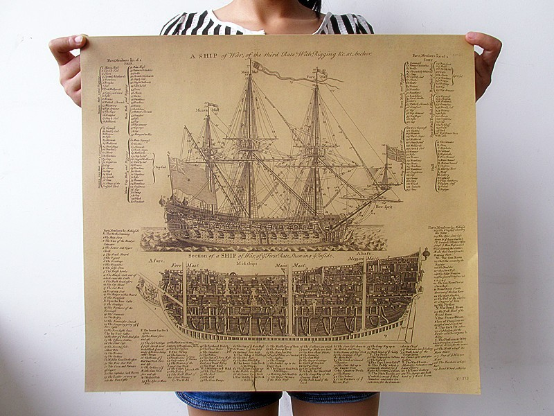Large Vintage Style Retro Paper Warship Structure Map Poster 45.5*50.5cm Gifts ...