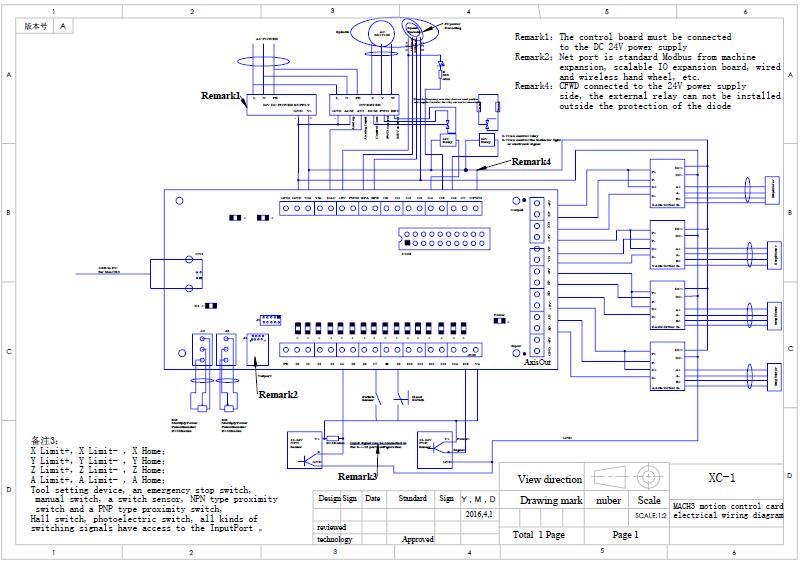 mach3 usb motion card (11)