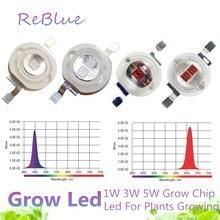 25 шт. ReBlue Phyto лампа для выращивания Led 3 Вт 5 Вт лампа для растений светодиодный светильник для выращивания 3 Вт 5 Вт чип для выращивания DIY светильник для растений для рассада растений цветок