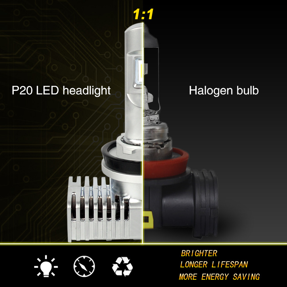 1 Set Super Bright MINI SIZE 900 HB4 CSP CHIP P20 Car LED Headlight All in one Turbo Ball Fan 1 1 Front Bulb Lamp 45W 5200LM 6K in Car Headlight Bulbs LED from Automobiles Motorcycles