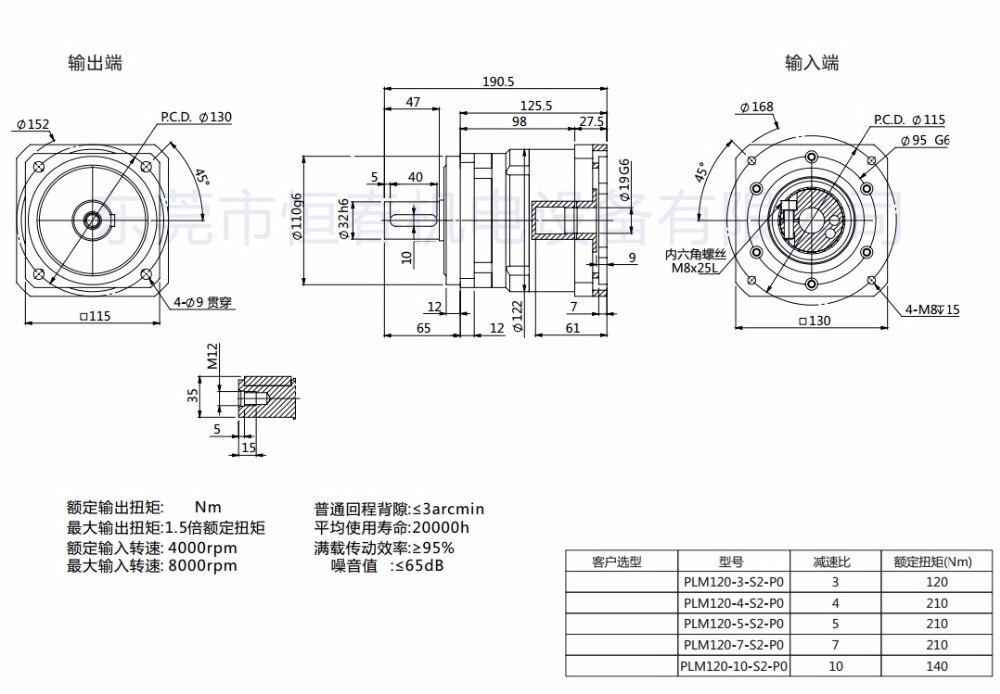 PLM120-L1-19