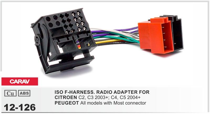 Kia Fog Light Wiring Diagram Get Free Image About Wiring Diagram
