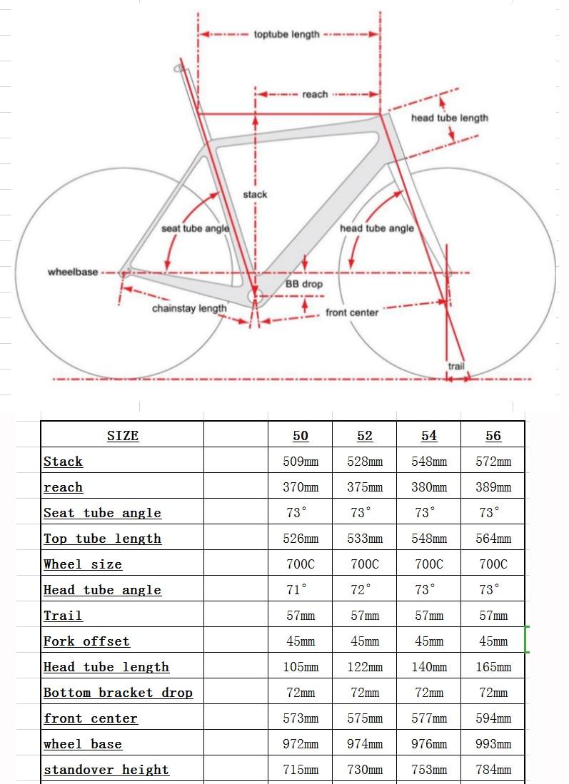 FM609 Geometry
