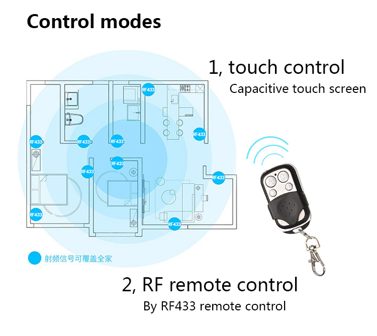 SESOO US Standard SESOO Remote Control Switch 3 Gang 1 Way ,RF433 Smart Wall Switch, Wireless remote control touch light switch 5