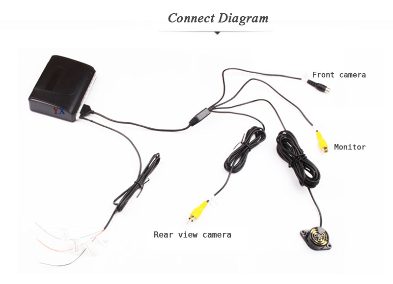 connect diagram