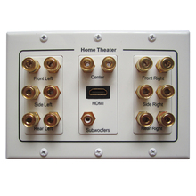 Home Theater 7.1 Audio Speaker Plug Acoustics Connector Wall Plate HDMI Hifi Banana Panel