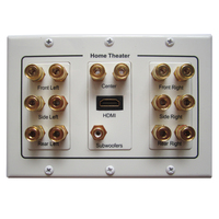 Home Theater 7.1 Audio Speaker Plug Acoustics Connector Wall Plate HDMI Hifi Banana Panel
