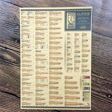 """Высокое качество про """"пуля пистолет"""" крафт-бумажный ретро постер картинки для домашнего декора дома обои наклейка FI-059 42x30 см"""