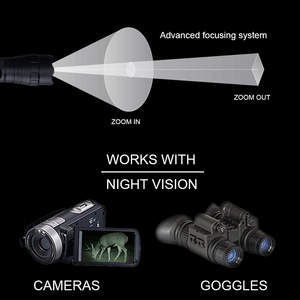 Image 5 - 10w IR 940nm Flashlight Tactical LED Night Vision Zoomable Infrared Radiation Focus Gun Lamp Hunting Torch+18650 Battery+Charger