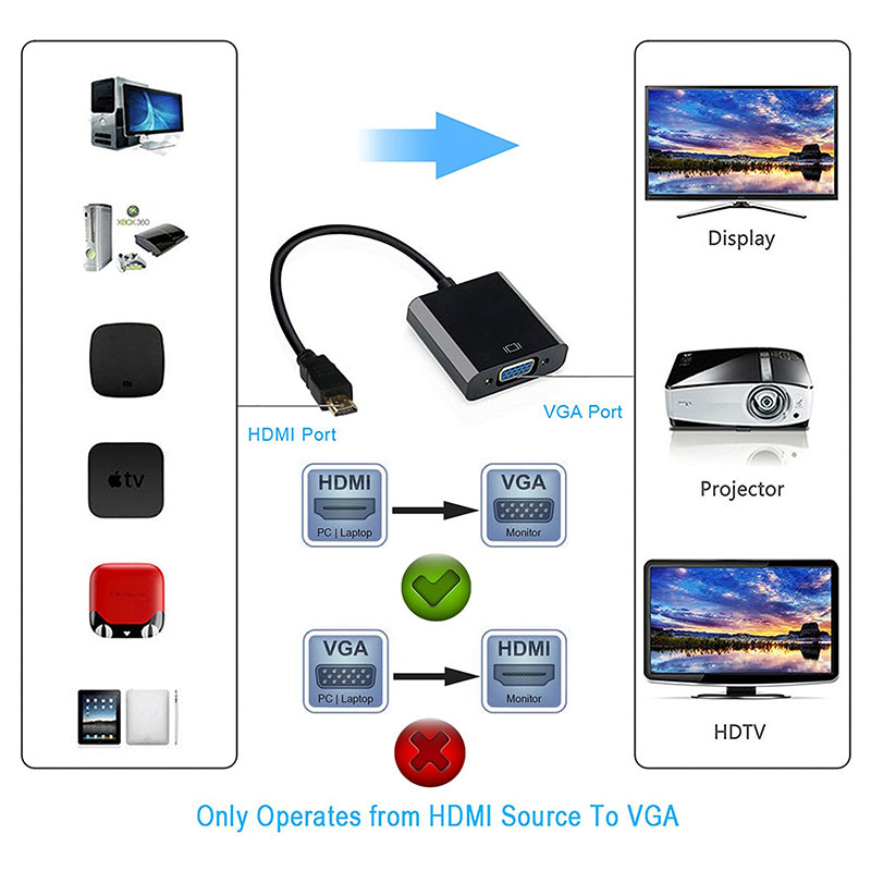 QGeeM-HDMI-to-VGA-Adapter-Digital-to-Analog-Video-Audio-Converter-Cable-HDMI-VGA-Connector-for-Xbox-360-PS4-PC-Laptop-TV-Box-2