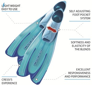 Image 5 - Cressi Agua Diving Fins Swimming Snorkeling Fin for Adults Long Blade Blue Yellow Aquamarine