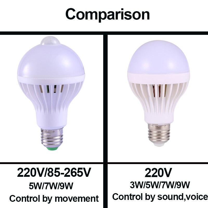 Lâmpadas Led e Tubos de controle de luz de Tensão : Ac85-265v 110v 220v Pir Sensor