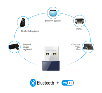 10pcs Mini Bluetooth4.0 USB WiFi Adapter 150Mbps Mini Wi-Fi Adapter PC Network Card Wi Fi Dongle plug & play 2.4G WiFi Receiver