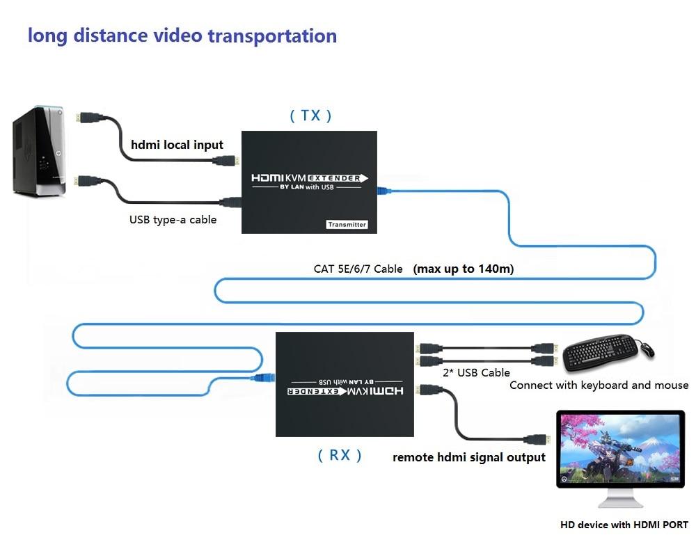Erfreut Kabel Tv Schaltplan Fotos - Der Schaltplan - raydavisrealtor ...
