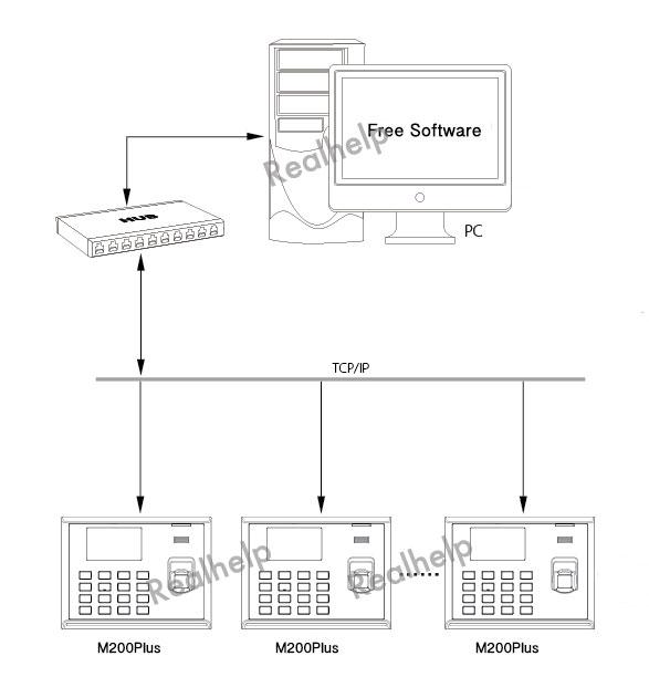 diagram-for-m200plus