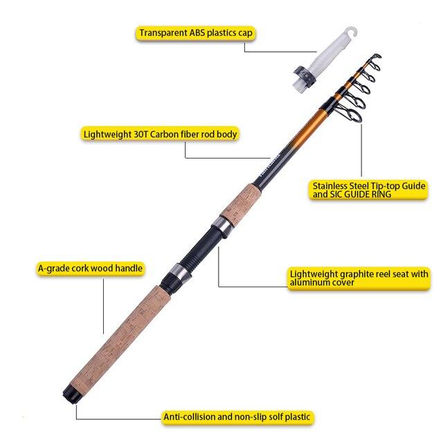 Canne télescopique en fibre de carbone L Power canne deau douce canne à pêche télescopique 1.8/2.1/2.4/2.7/3/3.6/4.2/4.5M
